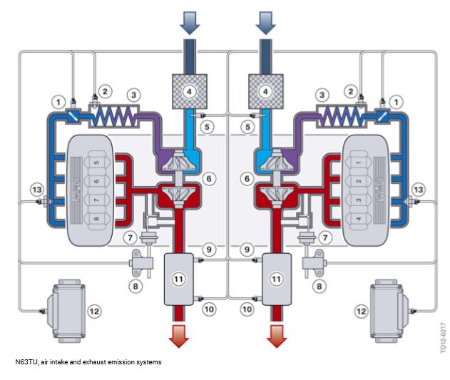 N63TU-systemes-d-admission-d-air-et-d-echappement.png