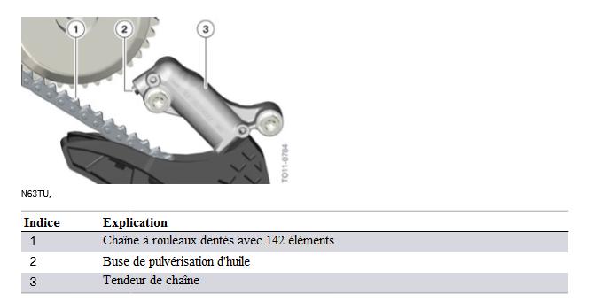 N63TU-tendeur-de-chaine-avec-buse-de-pulverisation-d-huile-pour-chaine-de-distribution.png