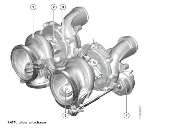 N63TU-turbocompresseurs-d-echappement.png