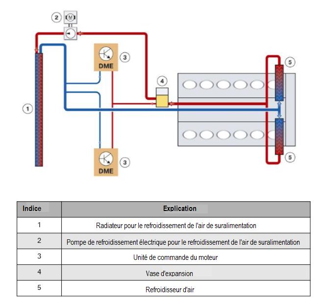 N74-Systeme-de-refroidissement-par-air-de-suralimentation_20171117-1322.png