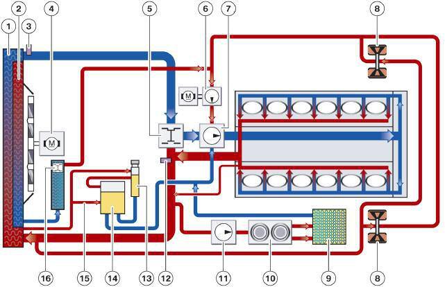 N74-Systeme-de-refroidissement.jpg