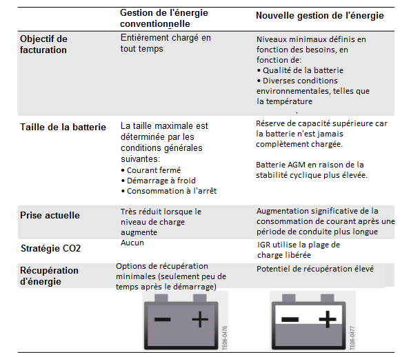 Nouvelles-strategies-de-charge-de-la-batterie.png