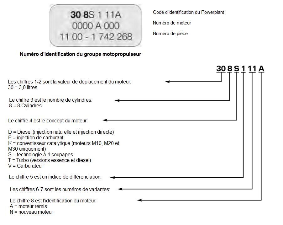 Numero-d-identification-du-groupe-motopropulseur_20170822-1244.png
