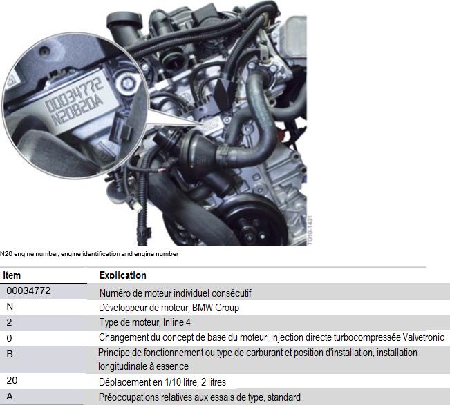 Numero-de-moteur-N20-identification-du-moteur-et-numero-de-moteur.png