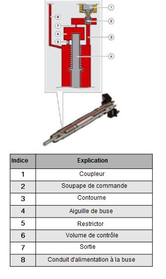 Operation-de-l-injecteur-piezo-electrique.png
