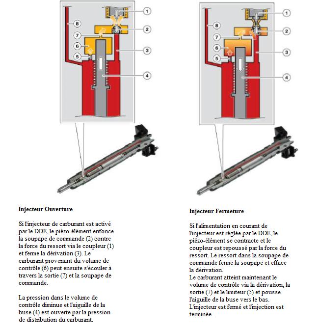 Operation-de-l-injecteur-piezo-electrique_20180421-1117.png