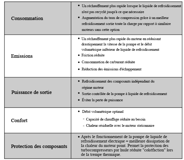 Options-de-gestion-intelligente-de-la-chaleur_20180728-1257.png