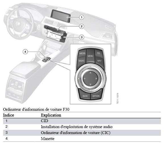 Ordinateur-d-information-de-voiture-F30.png