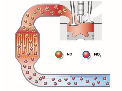 Oxydes-d-azote-NOX.png