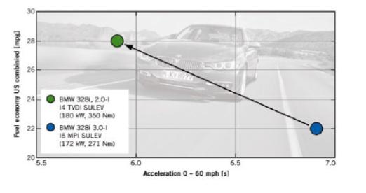 Performance-de-conduite-et-consommation-de-carburant.png