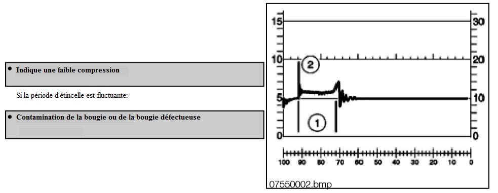 Periode-d-allumage-longue-1-avec-pic-de-tension-d-allumage-faible.png