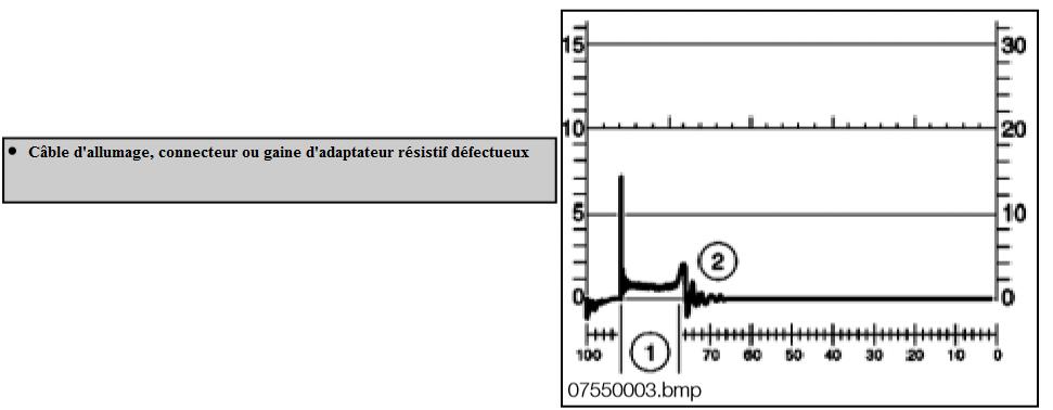 Periode-d-etincelle-courte-1-avec-pic-de-tension-d-allumage-eleve-2.png
