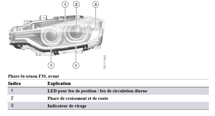 Phare-bi-xenon-F30-avant.png