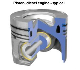 Piston---Moteur-diesel.png