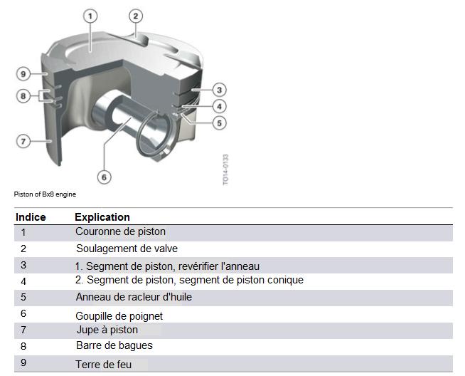 Piston-du-moteur-Bx8.png