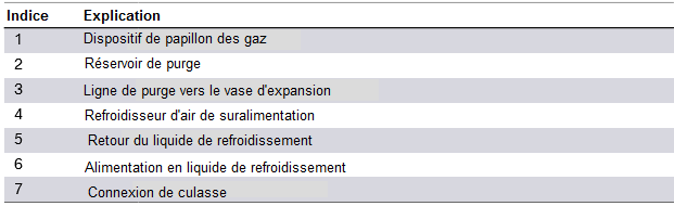 Plenum-d-admission-de-refroidisseur-d-air-de-suralimentation-integre-et-indirect-2.png