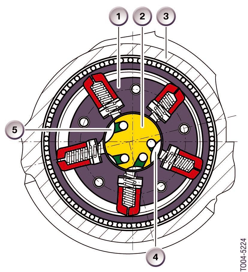 Pompe-HP-avec-stator-fixe-1-et-rotor-mobile-2.jpeg