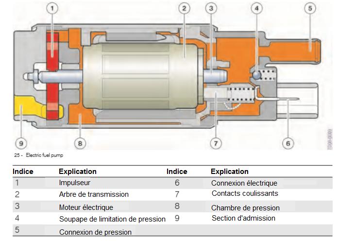 Pompe-a-carburant-electrique.png