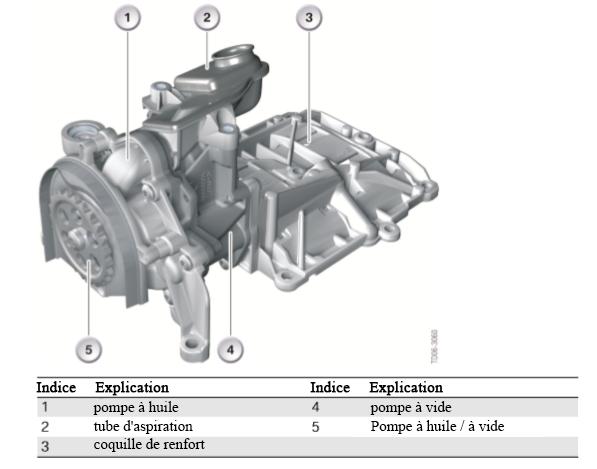 Pompe-a-huile-a-vide-avec-tuyau-d-aspiration-moteur-N47