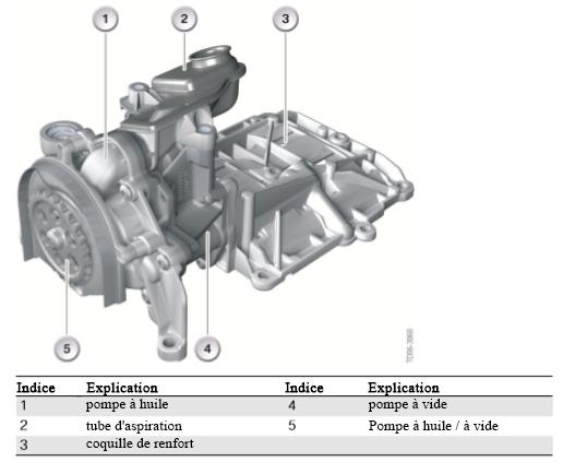 Pompe-a-huile-a-vide-avec-tuyau-d-aspiration-moteur-N47_20180829-1241