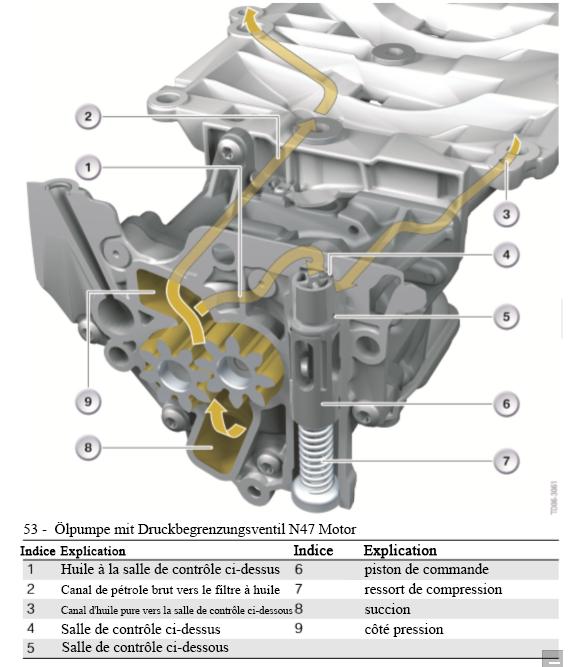 Pompe-a-huile-avec-soupape-de-surpression-moteur-N47