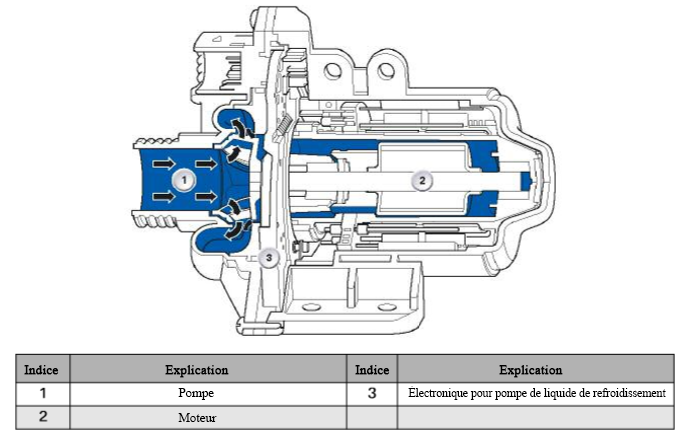 Pompe-de-liquide-de-refroidissement-electrique.png