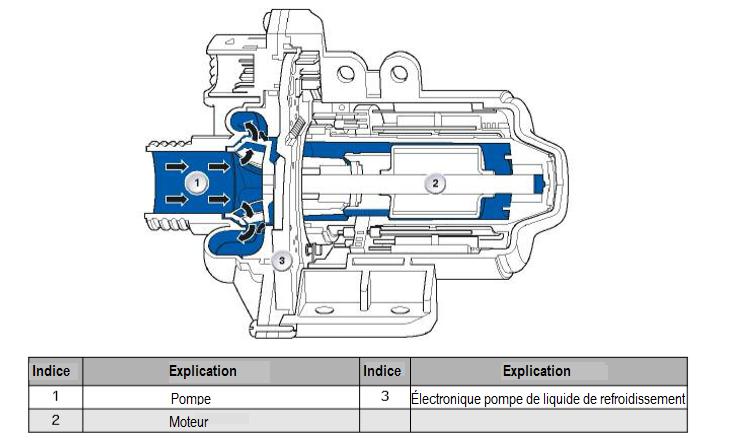 Pompe-electrique-de-refroidissement-de-systeme-de-refroidissement-de-N54-EWP.png