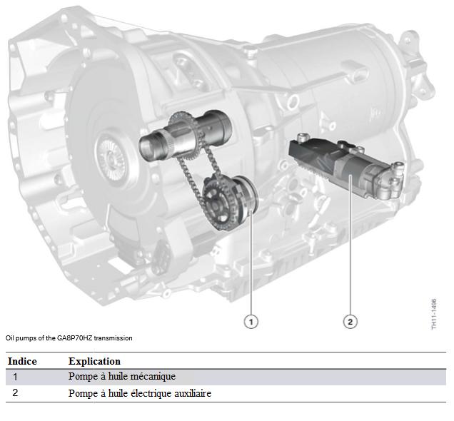Pompes-a-huile-de-la-transmission-GA8P70HZ.png