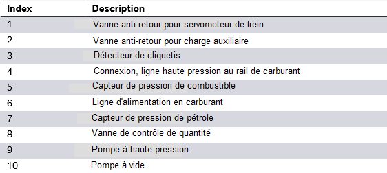Preparation-du-carburant_.png