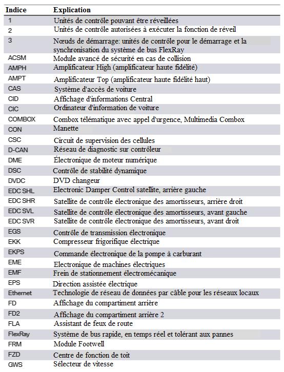 Presentation-du-bus-F10H-2.png