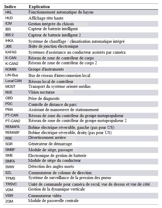Presentation-du-bus-F10H-3.png