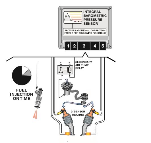 Pression-Barometrique-Ambiante.png