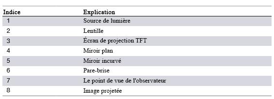 Principe-de-fonctionnement-du-HUD-2.png