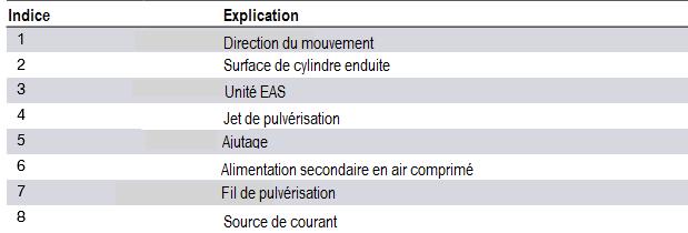 Pulverisation-a-l-arc-electrique-2.png