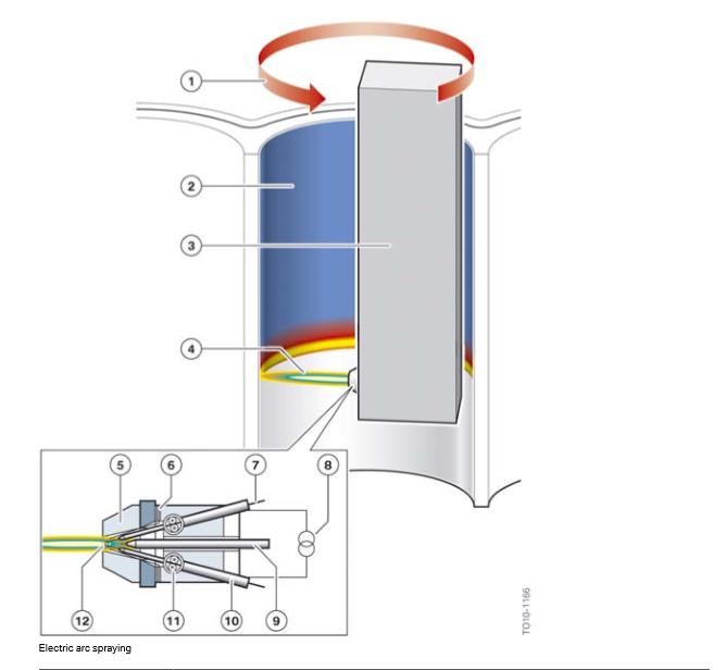 Pulverisation-a-l-arc-electrique.png