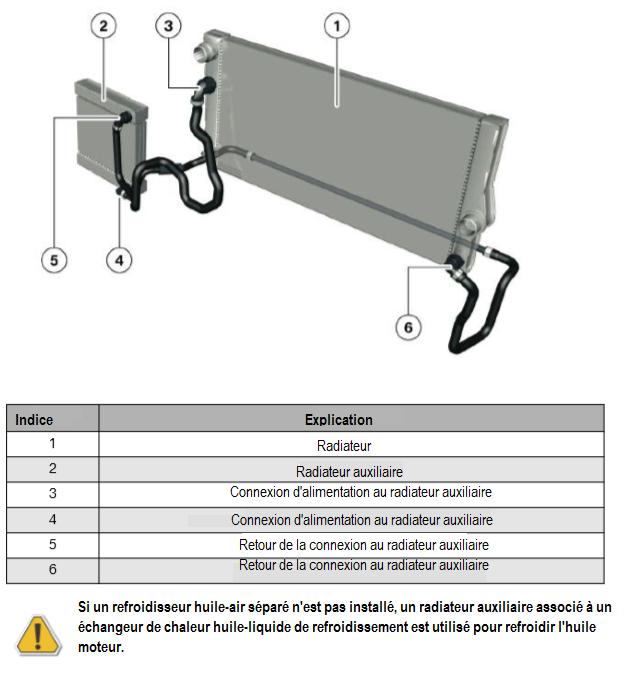 Radiateur-auxiliaire-N55.png