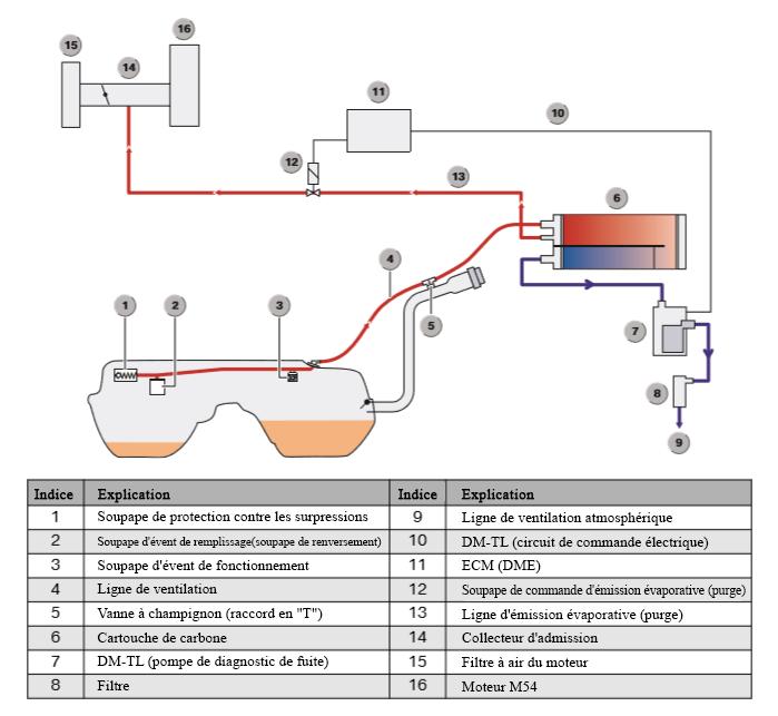 Recuperation-de-vapeur-de-ravitaillement-a-bord-ORVR.png