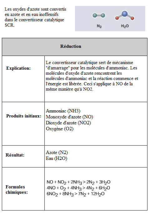 Reduction-des-NOx-2.png