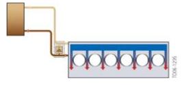 refroidissement huile moteur Z4