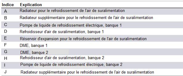Refroidisseur-d-air-de-suralimentation-et-circuit-de-refroidissement-DME-2.png