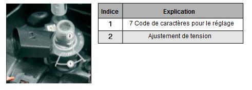 Reglage-du-volume-de-l-injecteur-de-carburant.png