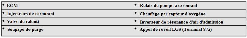 Relais-du-module-de-commande-du-moteur.png