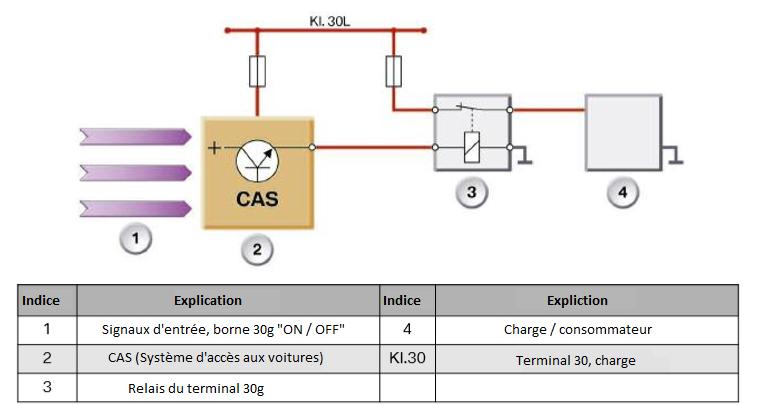 Relais-du-terminal-30g-E6x---dependant-du-temps.png
