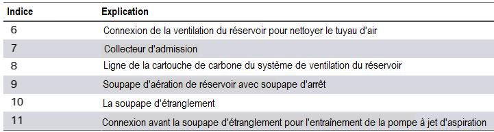 Reserve-de-carburant.png