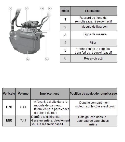 Reservoir-actif---E70.png