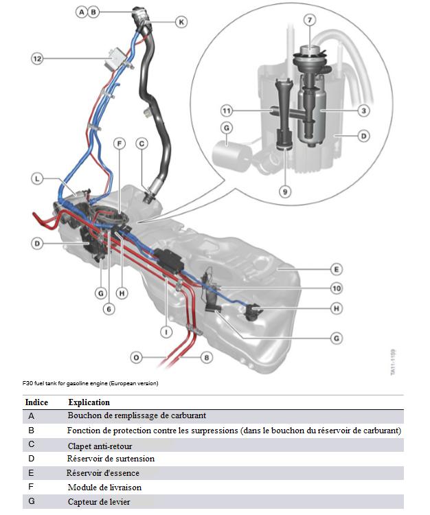 Reservoir-de-carburant-F30-pour-moteur-a-essence-version-europeenne.png