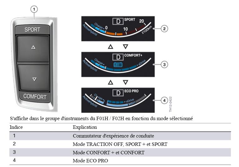 S-affiche-dans-le-groupe-d-instruments-du-F01H-F02H-en-fonction-du-mode-selectionne.png