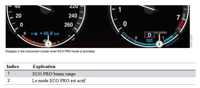 S-affiche-dans-le-tableau-de-bord-lorsque-le-mode-ECO-PRO-est-active_.png