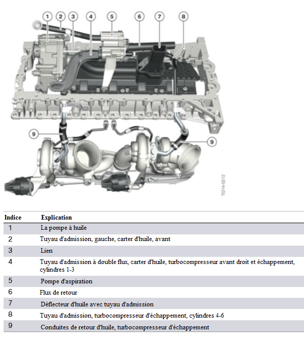 S55-aspiration-d-huile-turbocompresseur-d-echappement.png