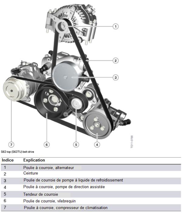 S63-top-S63TU-entrainement-par-courroie.png